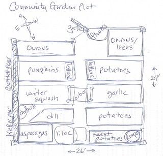 community plot plan 2015