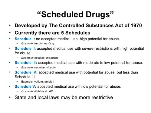 What are scheduled drugs? thumbnail