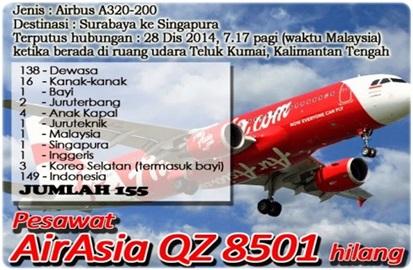 Kronologi Kehilangan Pesawat QZ8501 ~