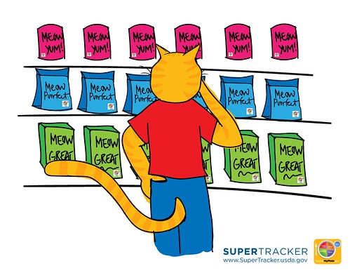 Six Reasons Supertracker Is The Answer To Conquering New Year S