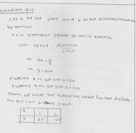 solutions for Class 9 Chapter 13 Linear Equations in Two Variables 64