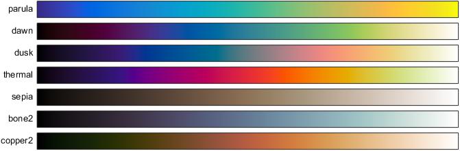 New colourmaps