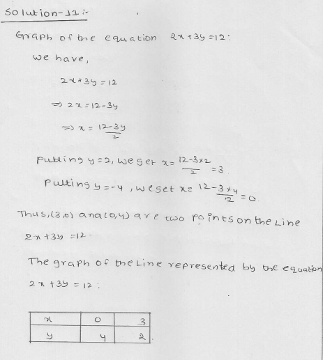 RD Sharma Class 9 Solutions Chapter 13 Linear Equations in Two Variables 35