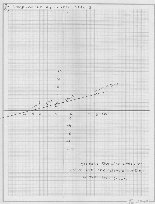 RD Sharma Class 9 Solutions Chapter 13 Linear Equations in Two Variables 41