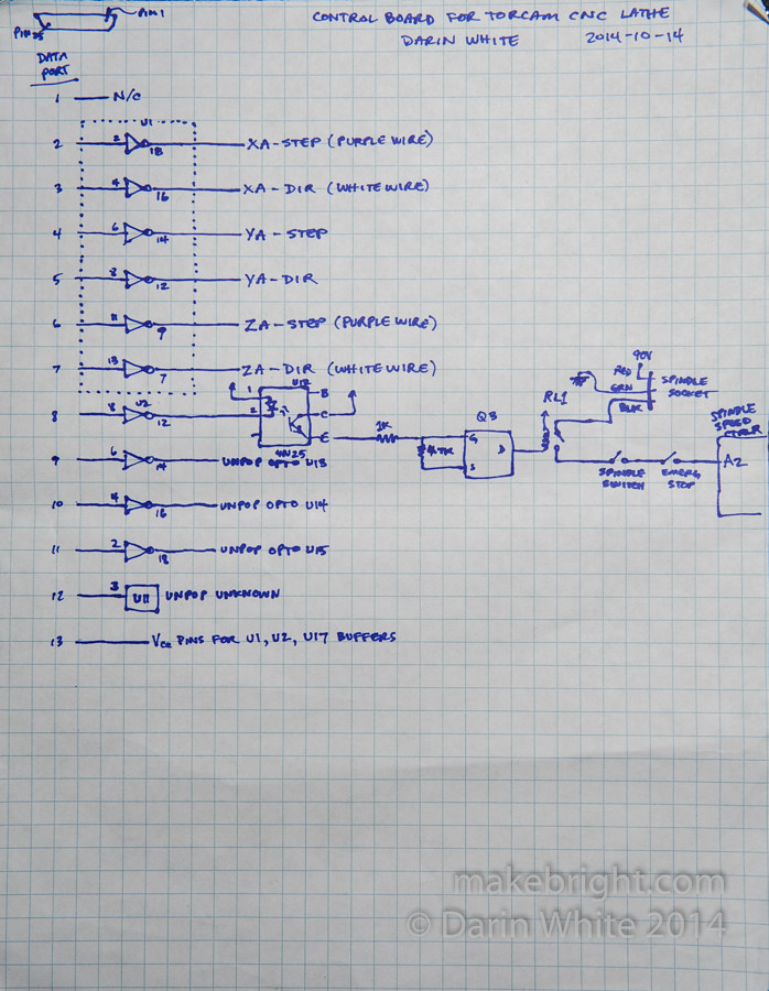 TORCAM_z-axis_problem-3