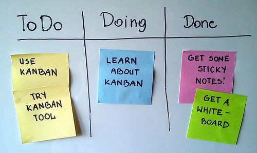 "Simple personal Kanban board - Why Not One ""Productivity Hack"" Will Ever Make You More Productive"