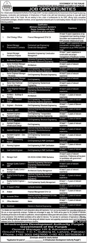 Infrastructure Development Authority of Punjab Jobs 2016