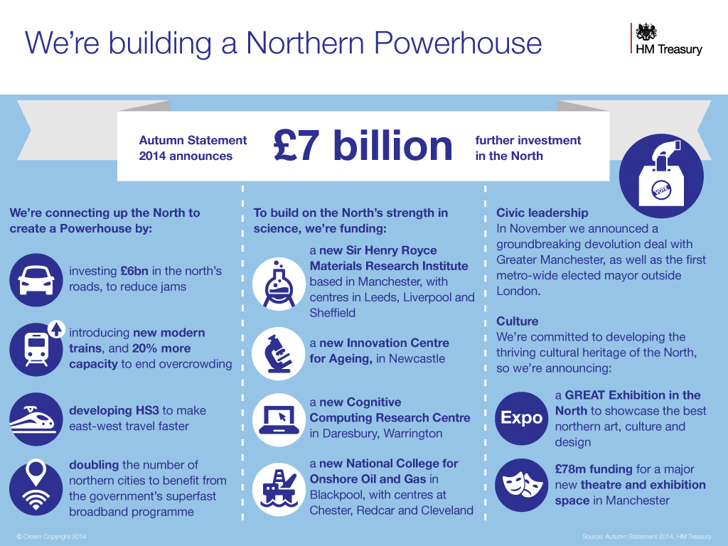 We're building a Northern Powerhouse