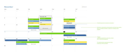GNOME Calendar - hónap nézet