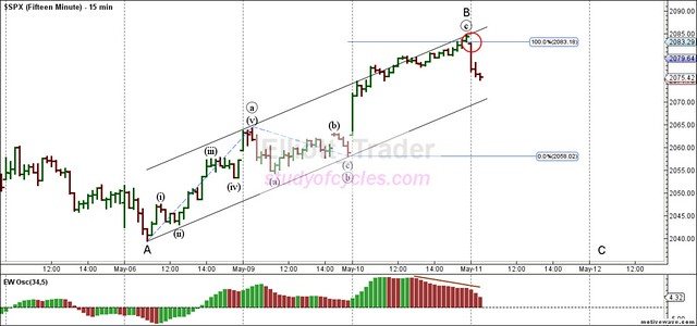 SPX - Fifteen Minute - May-11 1007 AM (15 min)