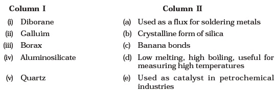 Class 11 Important Questions for Chemistry – The p-Block