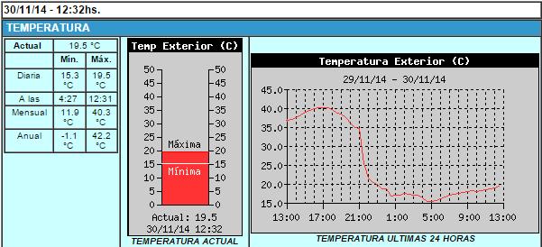 Alívio térmico