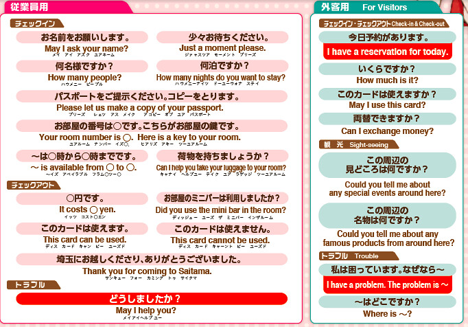 Touch and Talk communication sheet in Saitama