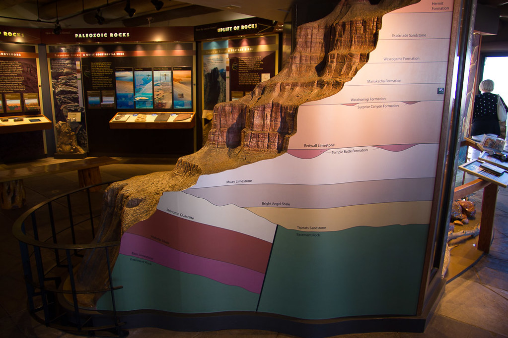 Graphical depictions of the Grand Canyon