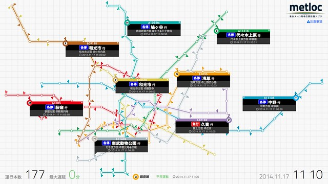 metloc  東京メトロ列車位置情報アプリ