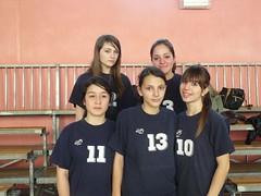 Minimes filles 209-2011_1