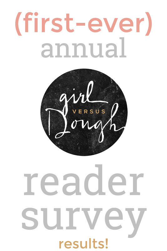 2015 Girl Versus Dough Reader Survey (RESULTS) | girlversusdough.com @stephmwise