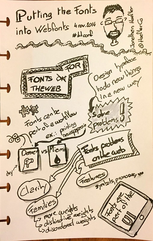 Sketchnote of the talk Putting the Fonts into Webfonts