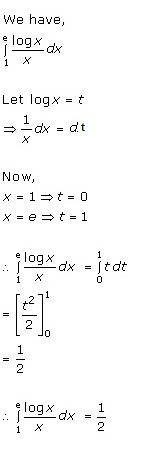 RD Sharma Class 12 Solutions Chapter 20 Definite Integrals Ex 20.1 Q35