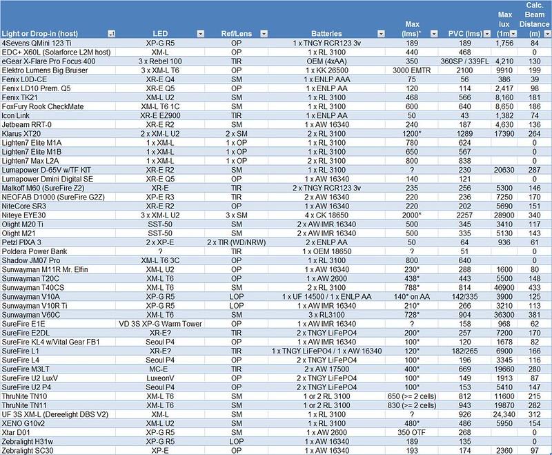 PVC_LMD_Measurements