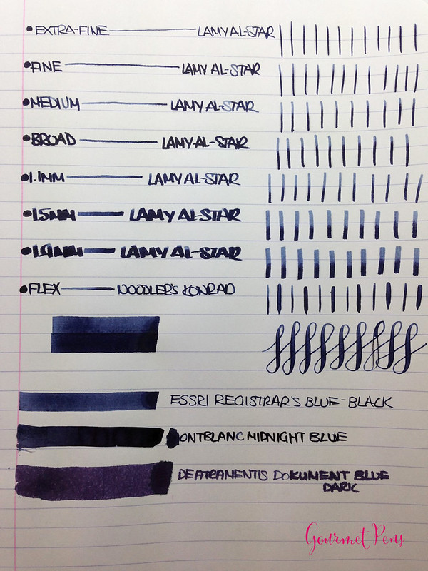 Review: ESS Registrar's Blue-Black Ink