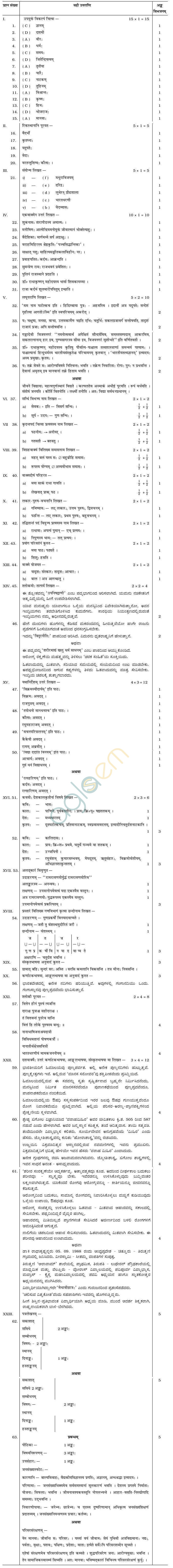 Karnataka SSLC Solved Question Paper June 2014 - Sanskrit