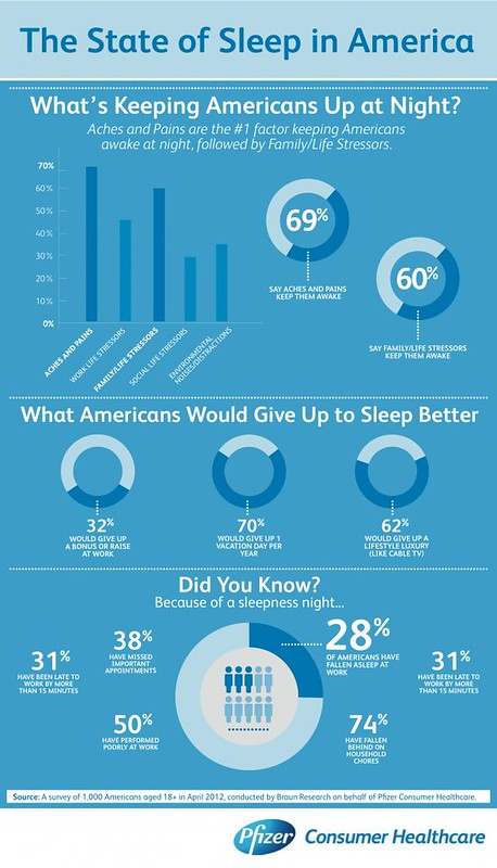 stress and sleep, sleep infographic