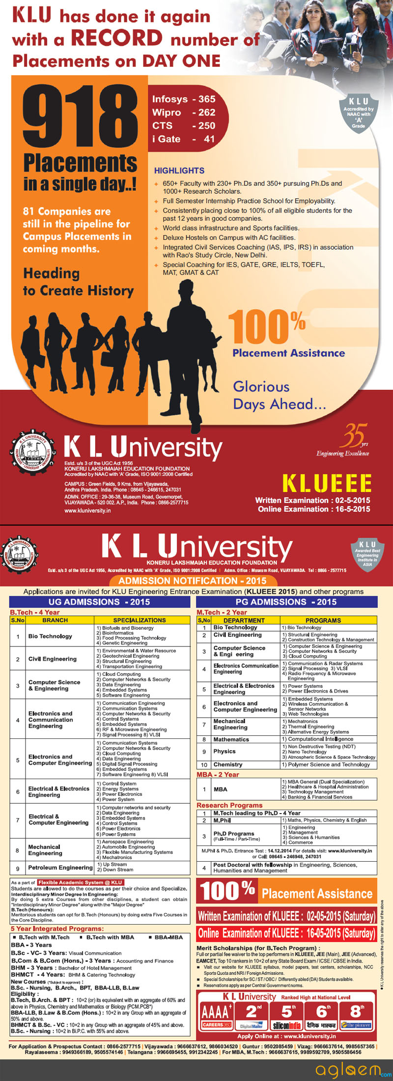 KLUEEE 2015 (KL University) Dates, Eligibility and Other Details