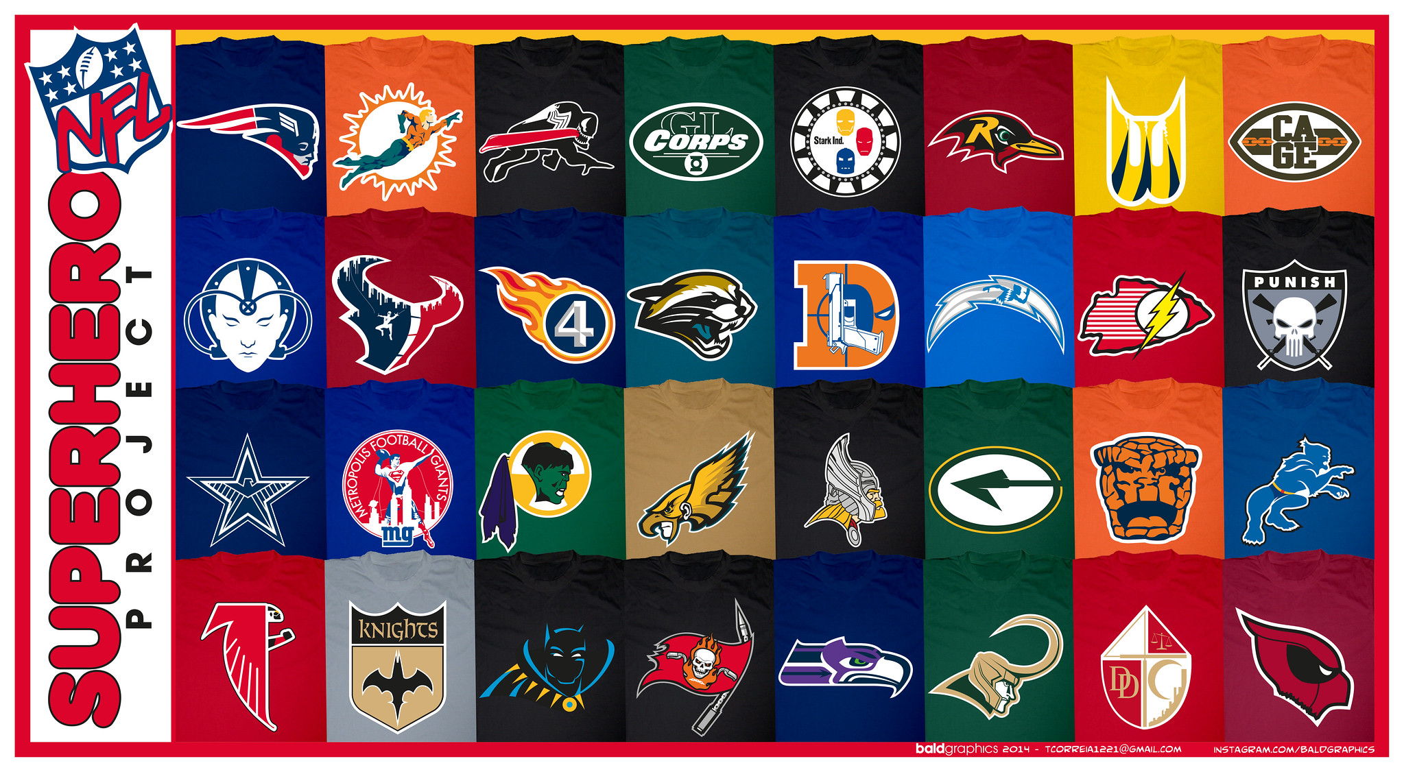 Nfl Superhero Project How Did Your Team Fare In Terms Of