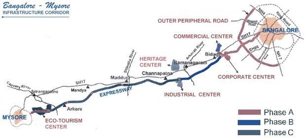 Bangalore To Mysore Route Map Bangalore Mysore Infrastructure Corridor | 111+41+9 kms | U/C