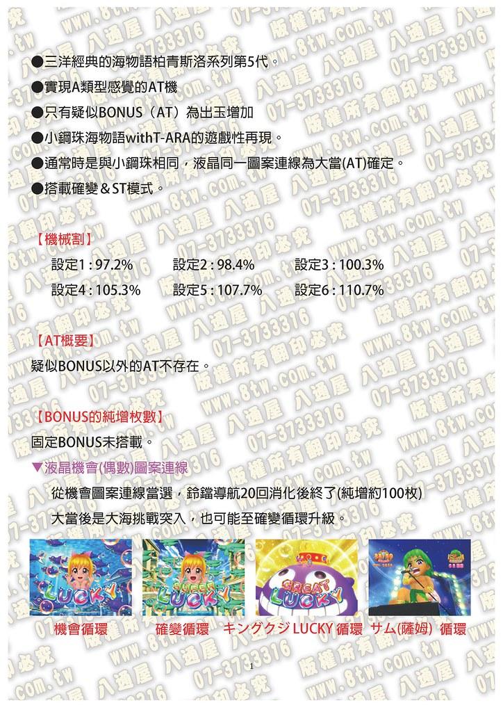 S0241大海物語T-ARA  中文版攻略_Page_02