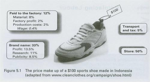 耐吉鞋款的生產鏈和成本利潤分配表。圖片來源:梧桐環境整合基金會