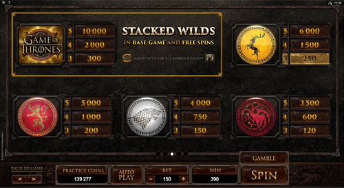 free Game of Thrones - 15 Lines slot payout