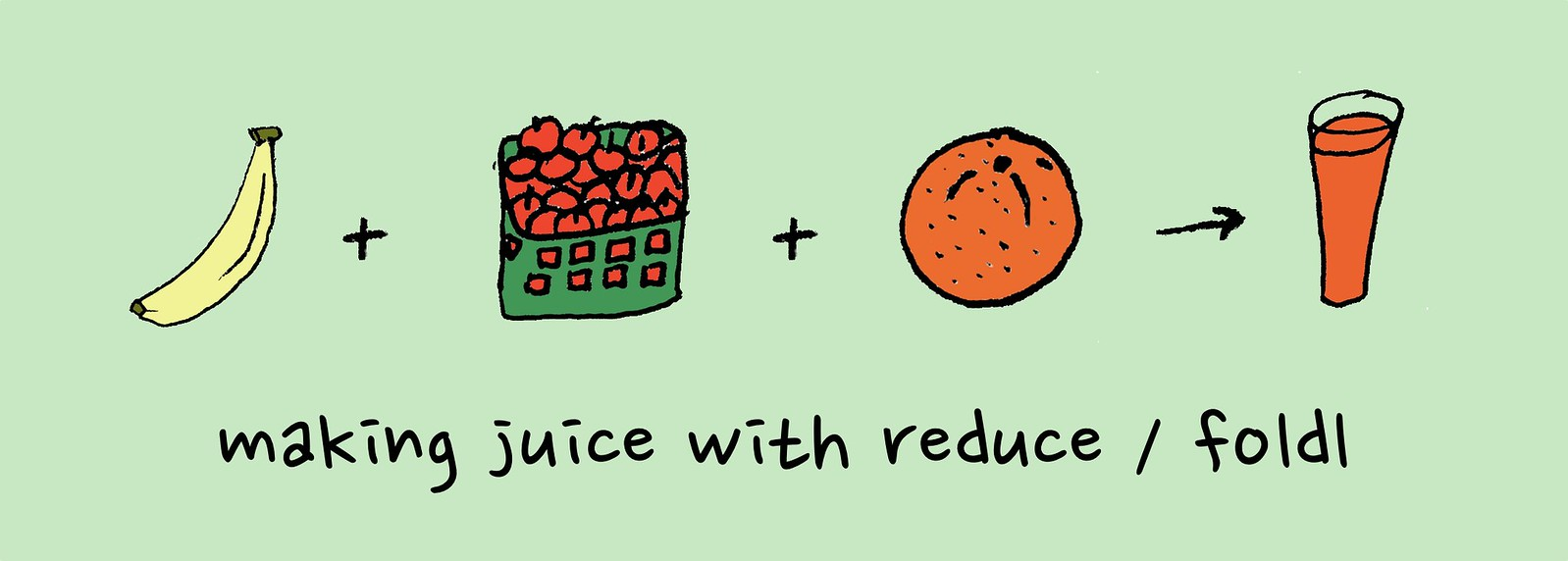 making juice with Array.reduce