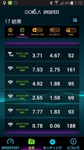 wimax399-speedtest