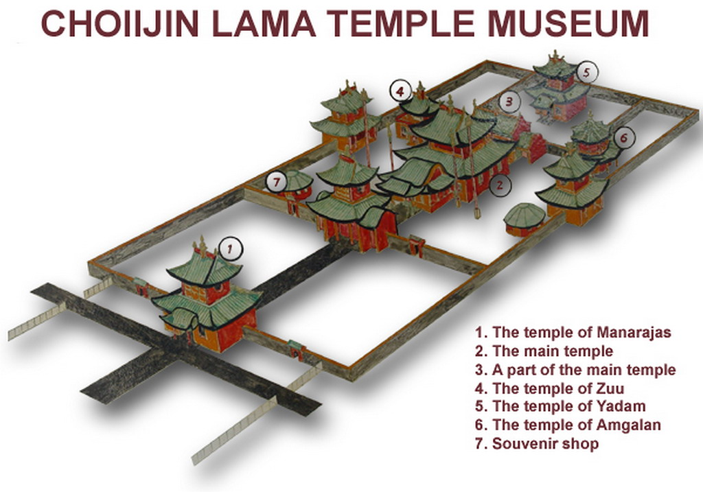 choijin_lama_museum_0