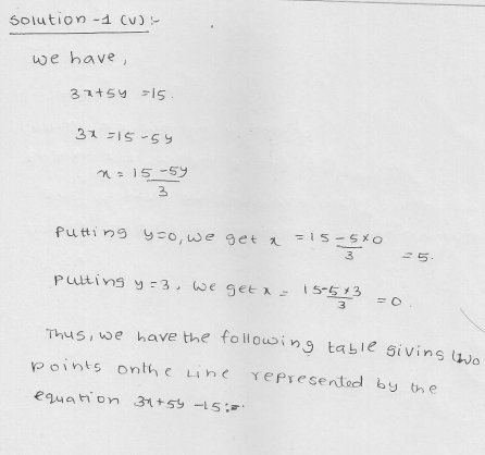 RD Sharma Class 9 Solutions Chapter 13 Linear Equations in Two Variables 17