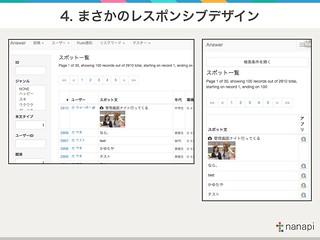 アンサー管理画面 at 管理画面チラ見せナイト#2.014