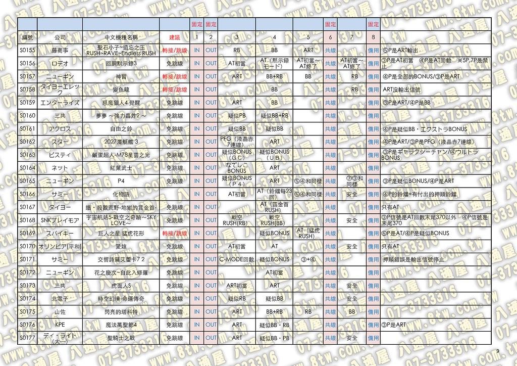 日本(原廠公佈)SLOT原裝機台與大賞燈配線輸出訊號2014-11-23_Page_09