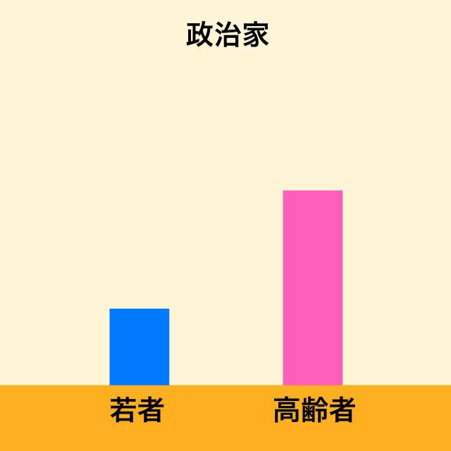 高齢者グラフ