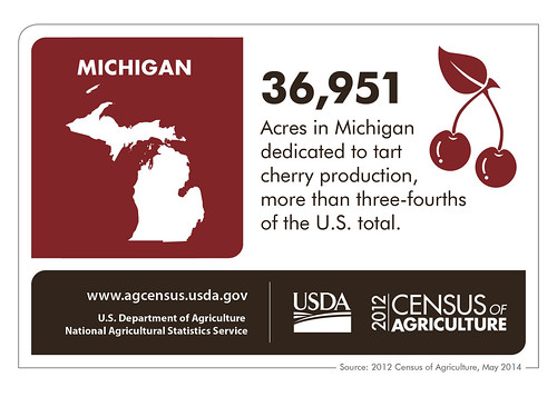 That's a lot of cherry pies! Check back on January 8 when we resume the Census of Agriculture Spotlight!