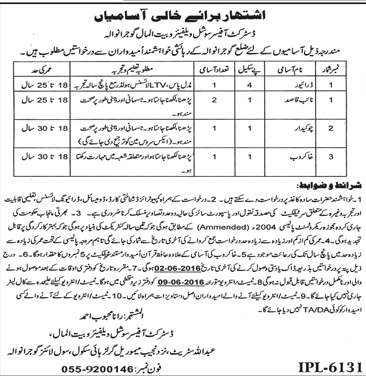 Baitulmal Department Gujranwala Jobs