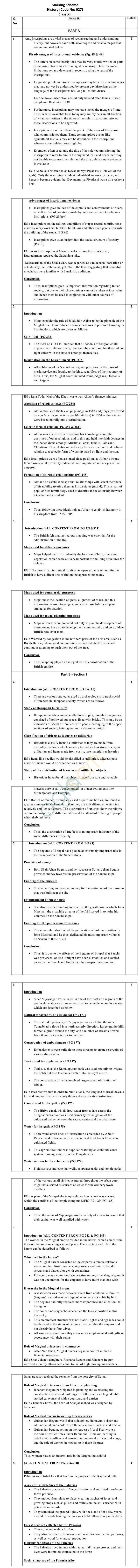 CBSE Class XII Marking Scheme 2015 History