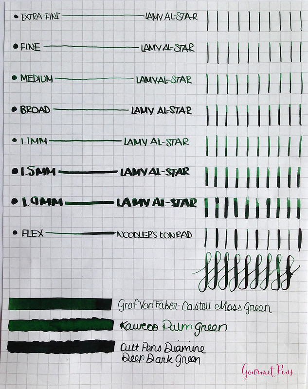 Ink Tasting Tuesday Review: Graf Von Faber-Castell Moss Green Ink @couronneducomte @FaberCastell