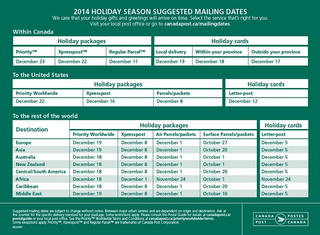 canada-post-2014-holiday-season-mailing-dates