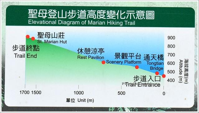 聖母山莊聖母登山步道宜蘭礁溪010-DSC_6621