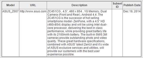 Lộ diện ASUS Zenfone cấu hình phổ thông tại hội nghị Bluetooth SIG - 58037