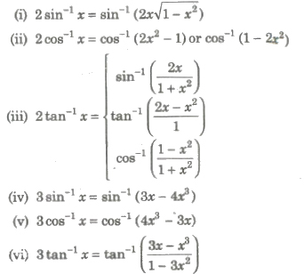 CBSE Class 12 Maths Notes Differentiation