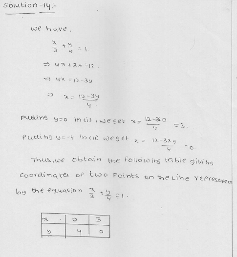 RD Sharma Class 9 Solutions Chapter 13 Linear Equations in Two Variables 48