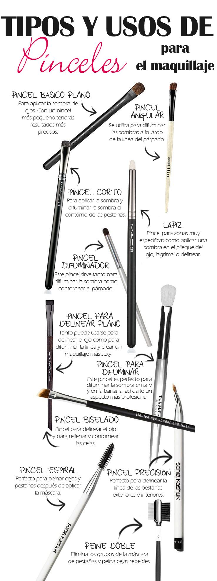 tipos y usos de pinceles